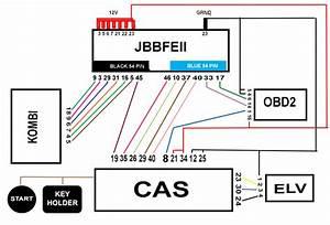 Cas    Cluster Bench Setup