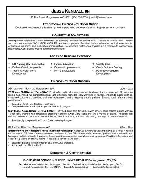 resume exles for entry level pharmaceutical sales bank