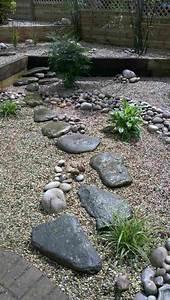 Idée Jardin Zen : d co jardin zen quels sont les l ments du jardin zen ~ Dallasstarsshop.com Idées de Décoration