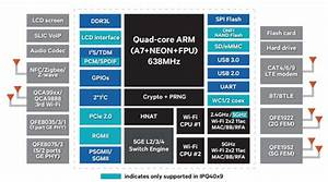 Qualcomm Launches New Gigadsl  802 11ac Wave 2 Chipsets