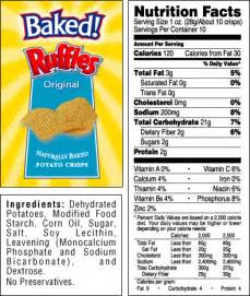 Food Package with Nutrition Facts Label