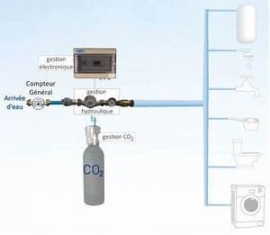 Adoucisseur D Eau Avis : avis avis adoucisseur d eau le test 2019 ~ Nature-et-papiers.com Idées de Décoration