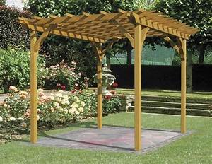 Simple Helps to Make Pergola Plans