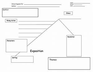 Plot Diagram Worksheet Middle School