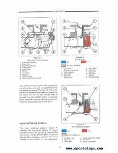 Ford 4630 Wiring Diagram