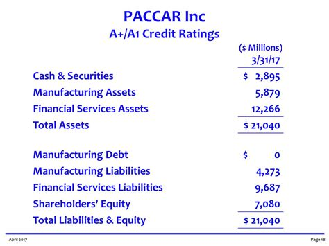 paccar inc paccar inc 2017 q1 results earnings call slides