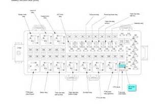 similiar 2008 ford focus fuse diagram keywords di car fuse box layouts 2008 ford focus fuse box