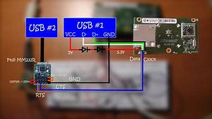 Make An Xbox Receiver  U2013 From A Rrod Xbox 360  U2013 Gr33nonline