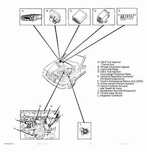 Fuel Pump Relay  Where Is The Fuel Pump Relay Located On