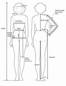 Female Body Chart Diagram