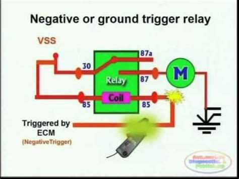 switches relays and wiring diagrams 2