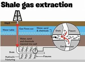 The US shale gas revolution - Mentor IMC Group - Mentor ...