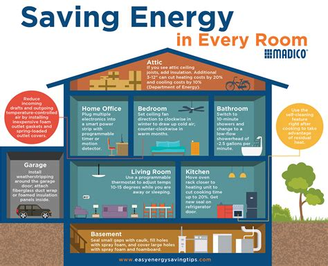 Easy Energy Saving Tips. Living Room Tiles. Rooms To Go Dining Room Set. Decoration For House. Room Organization Ideas. Walmart Dining Room Chairs. Overstock Dining Room Sets. Laundry Room Hanging Rod. How To Decorate A Small Living Room