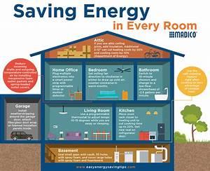 Easy Energy Saving Tips