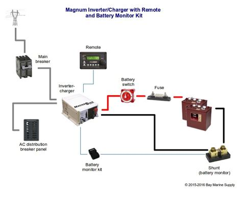 basic layout magnum inverter with remote and bmk