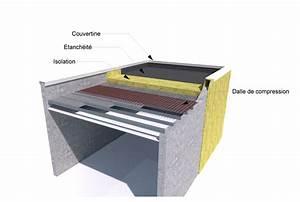 étanchéité Terrasse Extérieure : toiture terrasse beton isolation exterieure extension ~ Edinachiropracticcenter.com Idées de Décoration