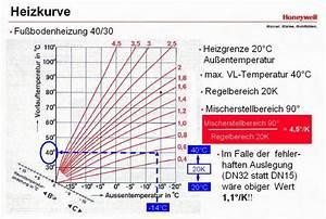 Heizung Berechnen : heizkurve berechnen klimaanlage und heizung zu hause ~ Themetempest.com Abrechnung