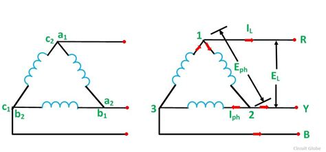 Understanding Three Phase Voltage Pacific Power Source