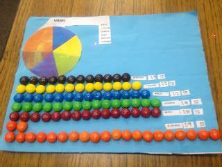 fraction museum  images fractions math