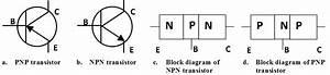 Bipolar Junction Transistor   Bjt   - Techtack