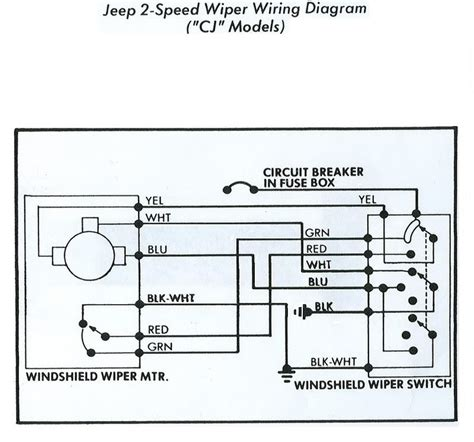 wiper wiring 80 cj5 jeep cj