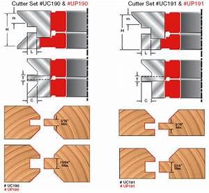 Dia Stock Chart Bibbtool Com Up190 Freud Shaper Cutter Set V