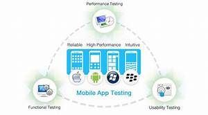 Mobiles Klimagerät Test 2015 : 5 ways to identify the need of mobile test automation the official 360logica blog ~ Yasmunasinghe.com Haus und Dekorationen