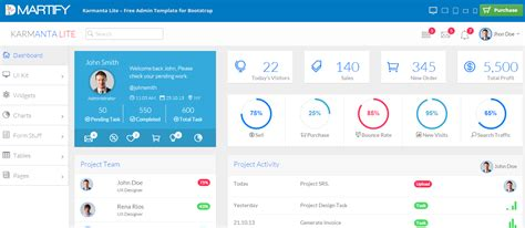 bootstrap dashboard template free 10 free bootstrap admin dashboard templates and themes techfolks net