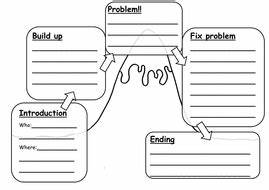 sp creative writing do my accounting homework creative writing room description