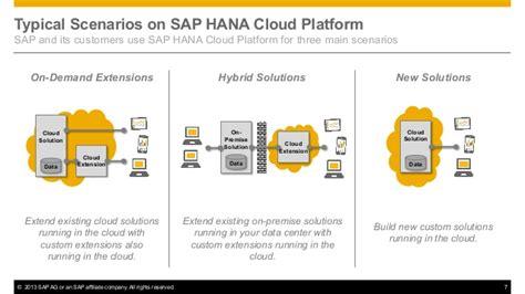 hana cloud sap hana cloud platform overview