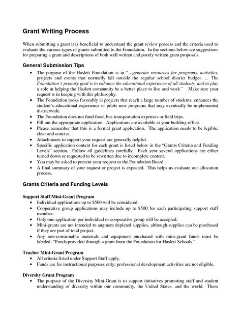 exles of resumes best photos sle memo format