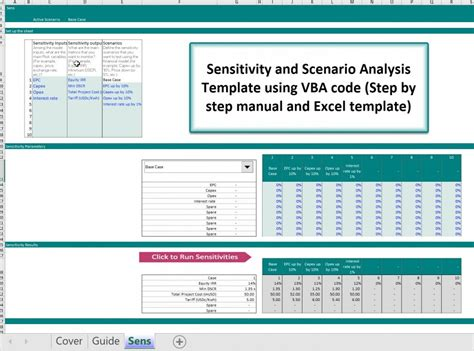 sensitivity  scenario analysis excel template  vba