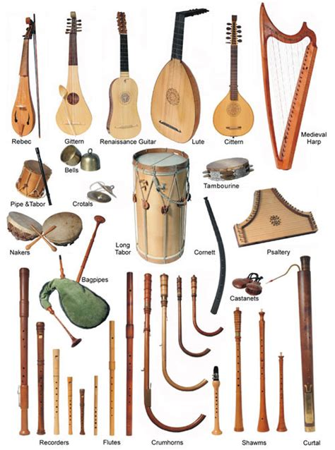charts of musical instruments