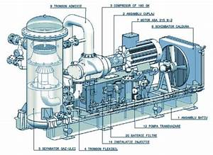 How To Purchase Natural Gas Compressor Parts