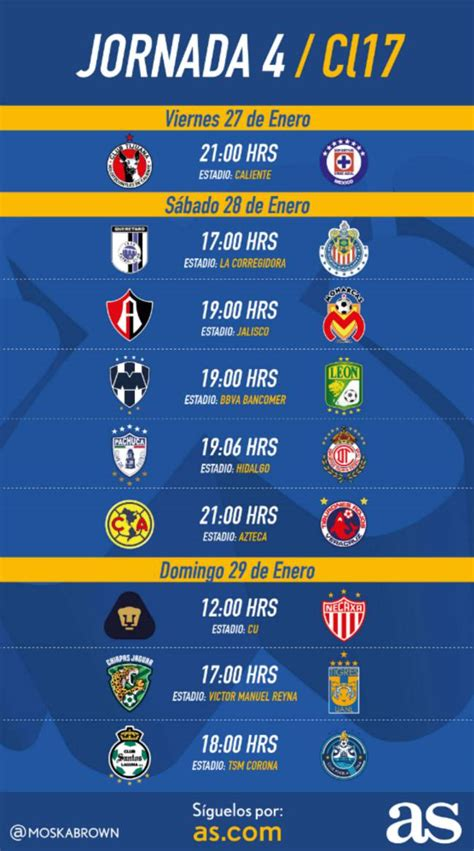 Fechas y horarios de la jornada 4 del Clausura 2017 de la ...