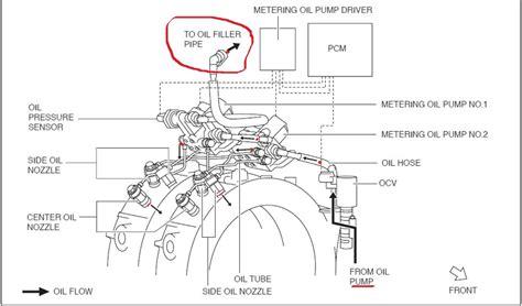 Wiring Diagram For Mazda Rx 8 by 2004 Mazda Rx 8 Fuel Diagram Imageresizertool
