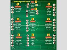 Plantilla FC Barcelona 201617 Las posiciones de los