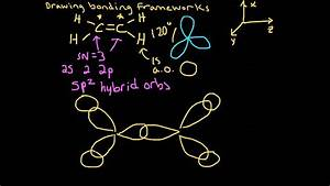 Drawing Molecular Orbitals Khan Academy