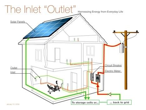 how to wire a room in house electrical online 4u house wiring system and some electrical devices kullabs com