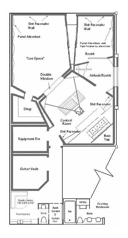 Studio Recording Plans Floor Plan Audio Corner