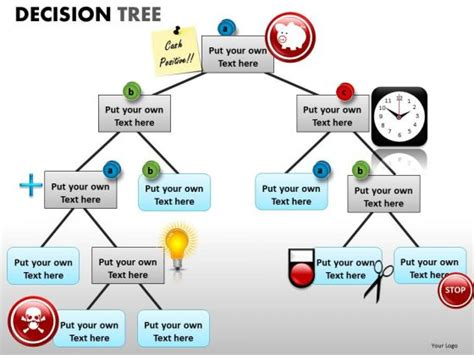 PowerPoint Decision Tree Graphic