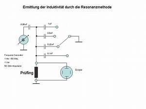Spule Induktivität Berechnen : messaufbau zur ermittlung der induktivit t von spulen mit eisenkernen ~ Themetempest.com Abrechnung