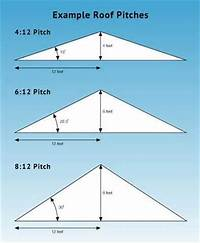 pitch of a roof Prices are for installation on roof with 8:12 pitch or ...