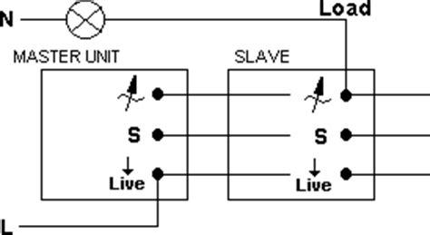 Using Master Slave Units Way Intermediate