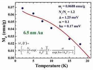Download Ashcroft And Mermin Solid State Physics Free Free
