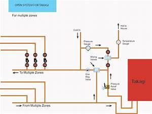 31 Radiant Heat Plumbing Diagram