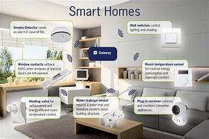 Smart Home Hersteller : smart home ~ Lizthompson.info Haus und Dekorationen