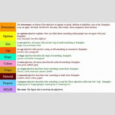 English Grammar Order Of Adjectives  Eslbuzz Learning English