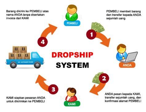 mendapatkan supplier dropship terpercaya