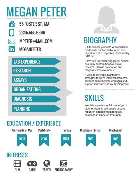 Resume Layout Design by 7 Creative Resume Design Layouts That Will Set You Apart